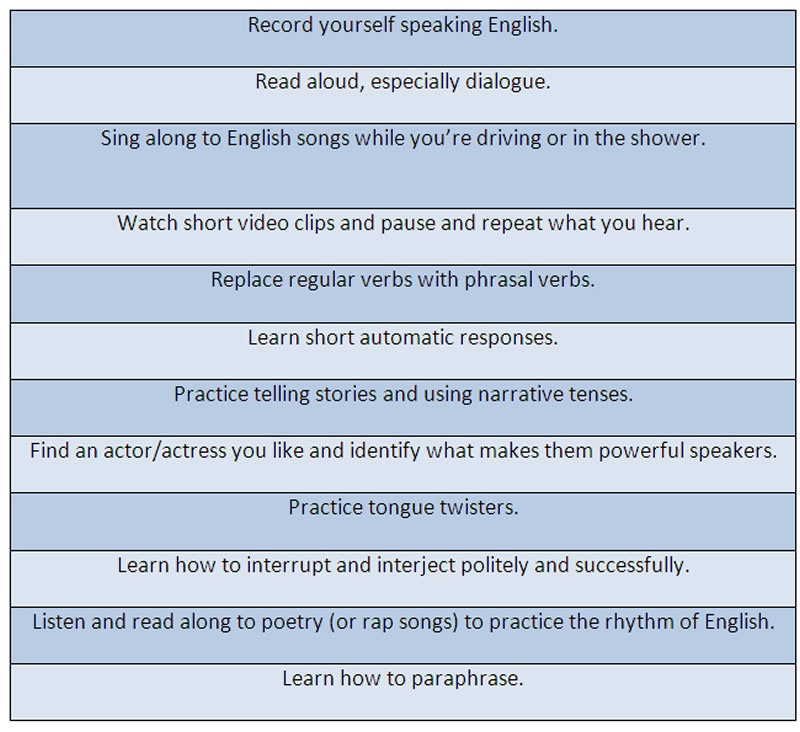 Tips and tricks for learning new vocabulary English language