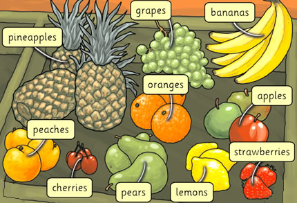 Common fruit that you can buy in your local supermarket