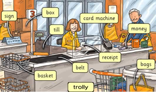 Supermarket and grocery store vocabulary with pictures
