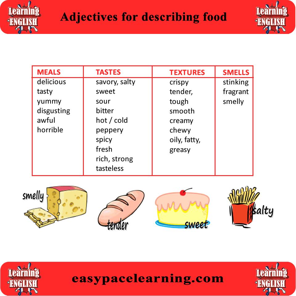 Food Compound Words List