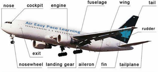 Learning the parts for outside an aeroplane