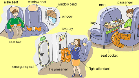 Learning the English words for inside an aeroplane