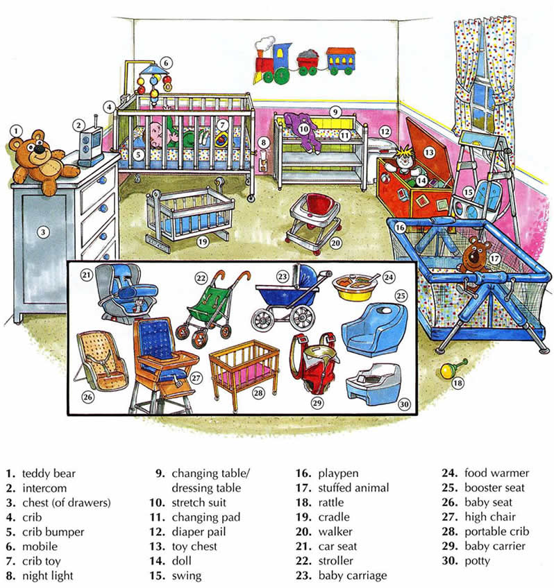 Babies room and items english lesson for Living room vocabulary