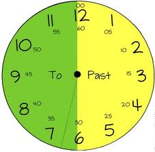 Image result for learning to tell the time