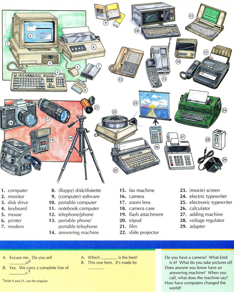 Computers Telephones And Cameras Vocabulary