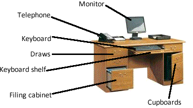 computer table and its various parts
