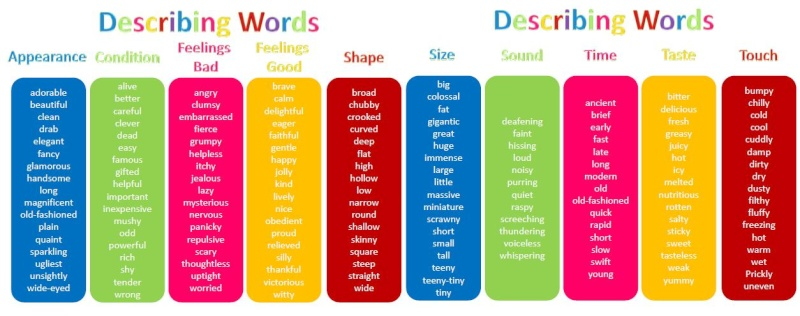 descriptive words list learning english