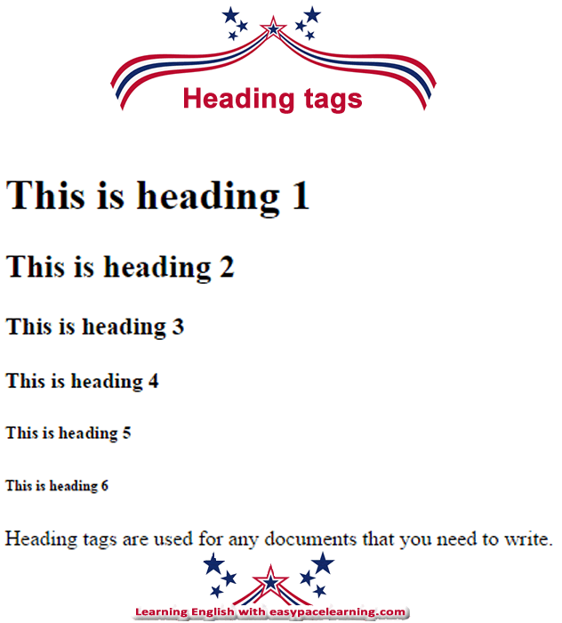 What heading tags from h1 to h6 look like
