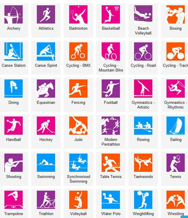 A List Of Sports With Pictures Learning English