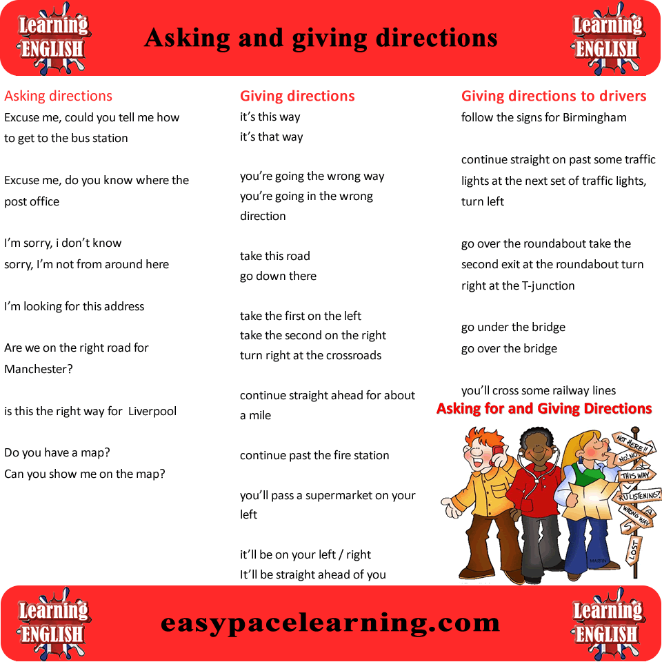 asking giving direction Engaging esl efl worksheets, activities and games to help teach students how to ask for and give directions.