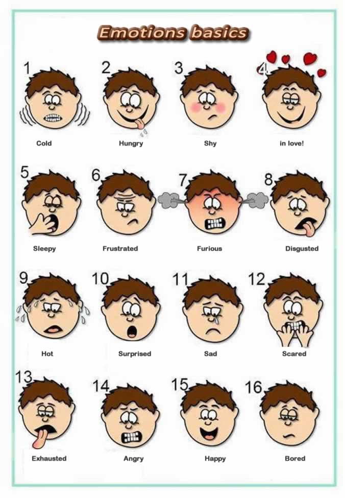 Emotions and the different kinds learning English