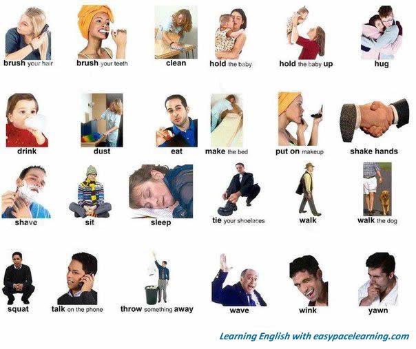 Everyday actions learning basic English