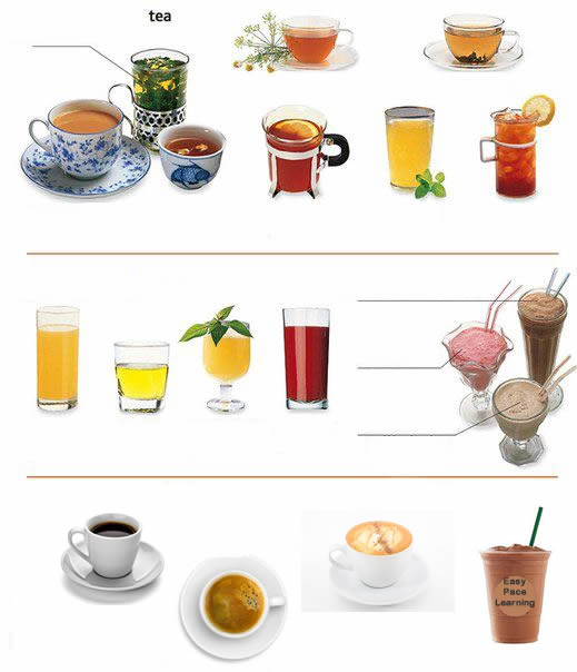 Hot and cold drinks exercise