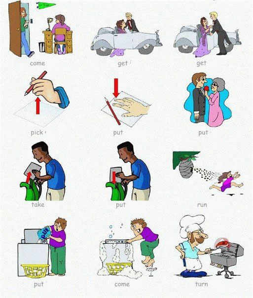 Worksheets Pic On Preposition prepositions of everyday life exercise learning english basics preposition exercise