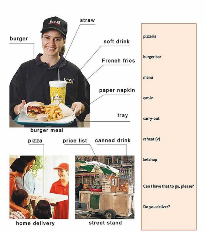 Fast food ordering vocabulary learning English