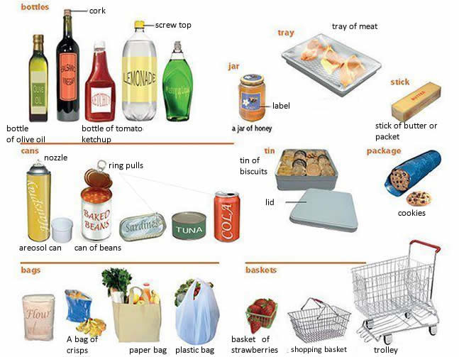 Food Containers Learning English  sc 1 st  Listitdallas & Meaning Of Food Storage - Listitdallas