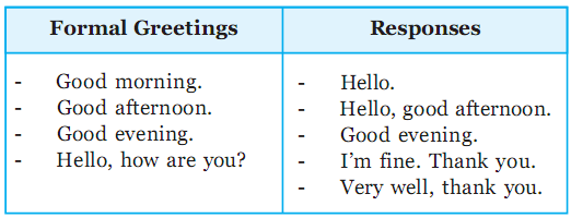 Formal greeting basics English lesson