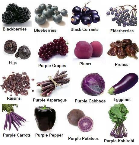 List Of Vegetables