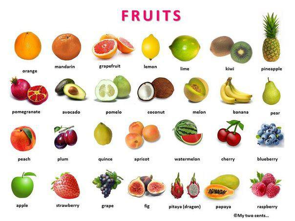 Fruit and Vegetables pictures learning English