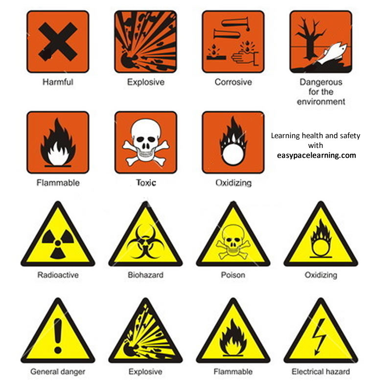 Learning English With Pictures Road Signs Health And