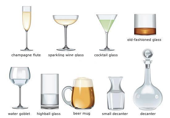 Define Drinking Glass