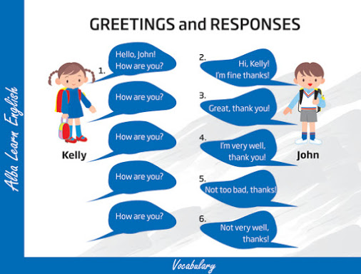 Greetings and introductions basic english lesson learning about basic greetings and introductions english lesson m4hsunfo Images
