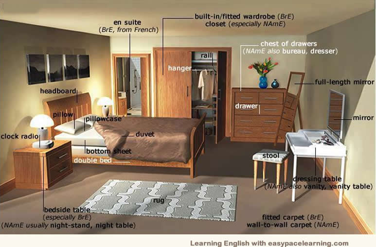 Bedroom Vocabulary Learning The Words For Inside A