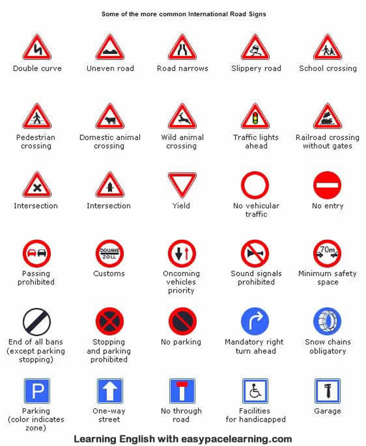 Some of the more common international road signs