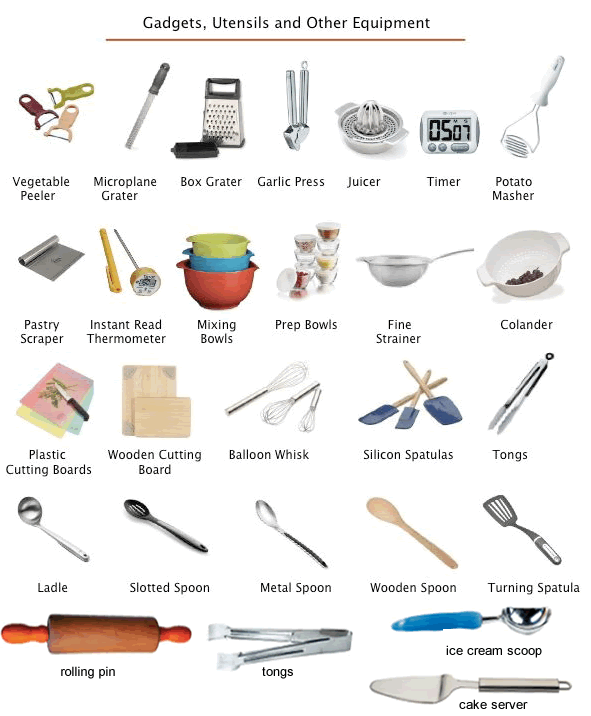 Kitchen utensils equipment learning english - Liste des ustensiles de cuisine ...