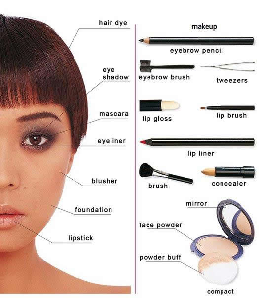 Mascara definition in english