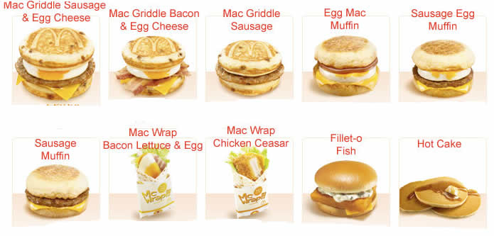 Ordering fast food English lesson
