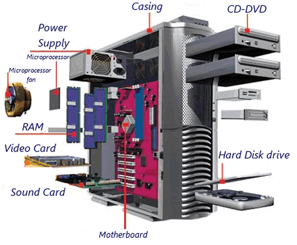 how to learn electronics hardware design
