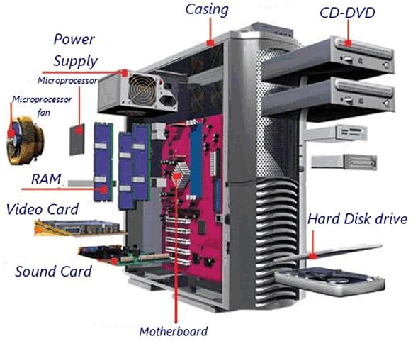 Computer - Hardware - tutorialspoint.com