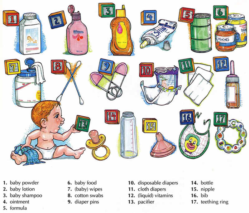 Babies Care Items English Lesson. Learning About Baby Care Vocabulary English Lesson. Worksheet. Clothing Vocabulary Worksheet Pdf At Mspartners.co