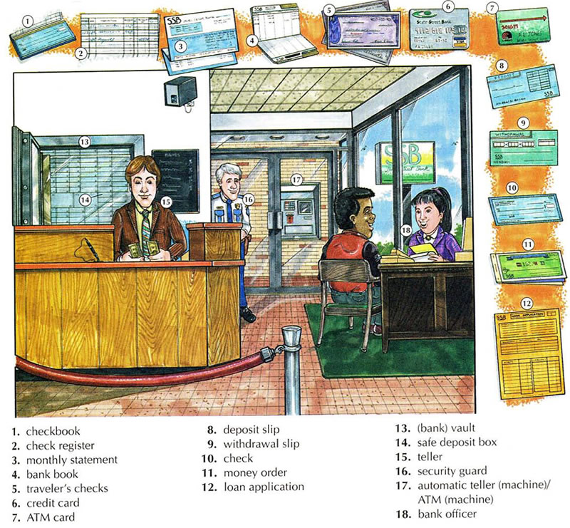 Bank Vocabulary List Using Pictures English Lesson