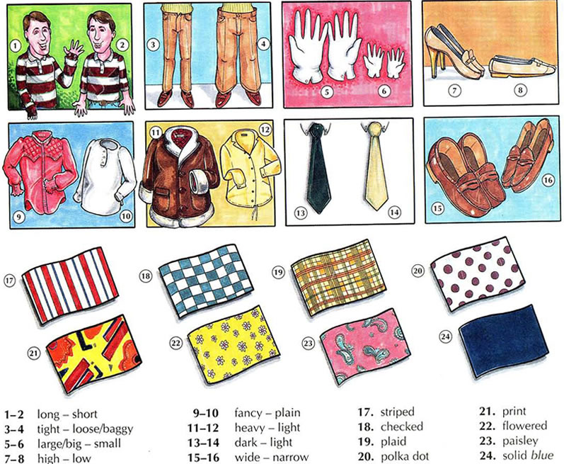 All Worksheets synonyms worksheets for kids : Describing clothing English vocabulary with pictures
