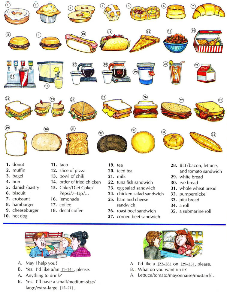 Traditional Danish Food List