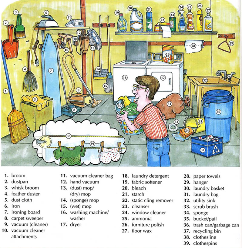 Household Cleaning And Laundry Vocabulary With Pictures