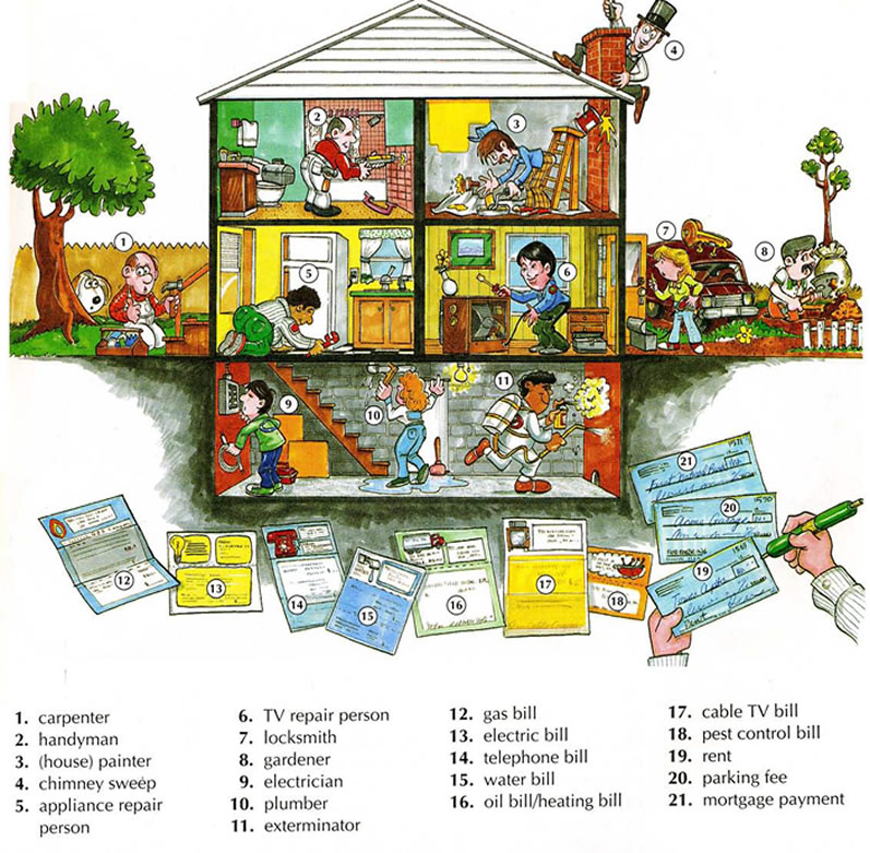 Housing Utilities Services And Repairs Vocabulary