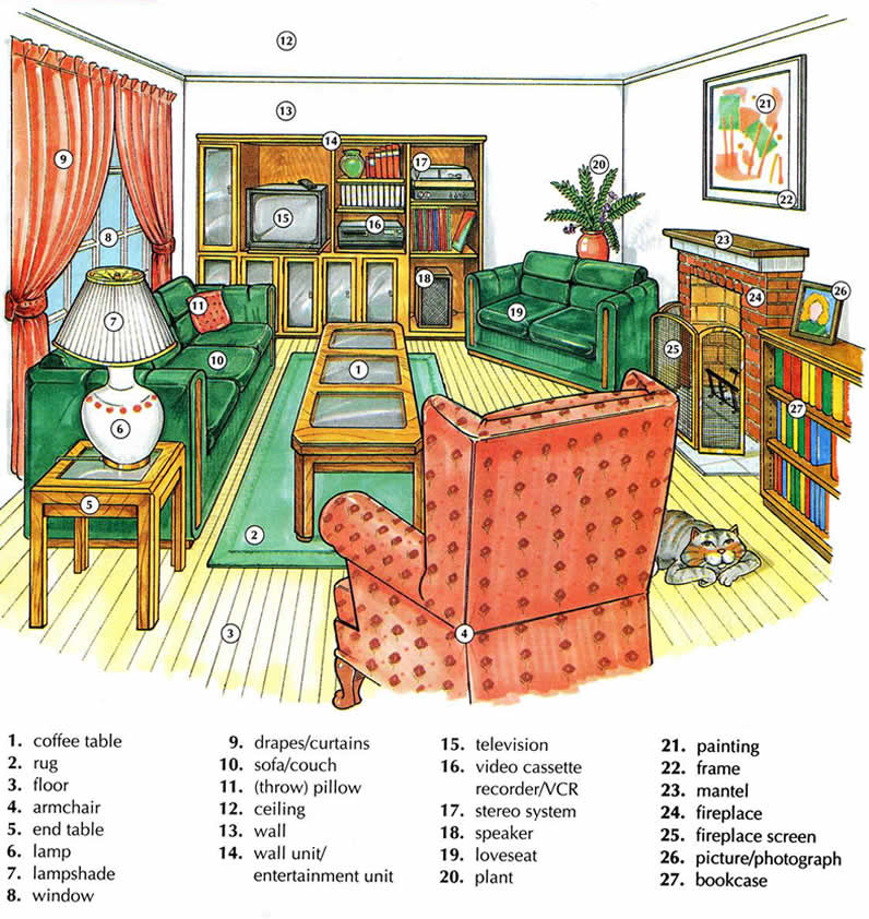 Living room vocabulary with pictures english lesson for Living room vocabulary