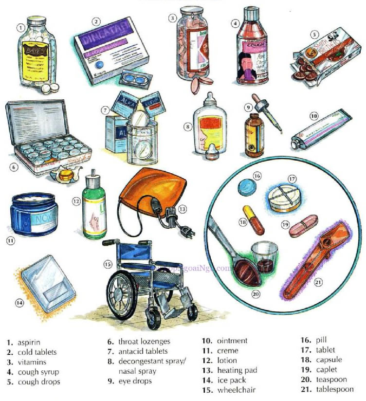 Medicine vocabulary with pictures English lesson