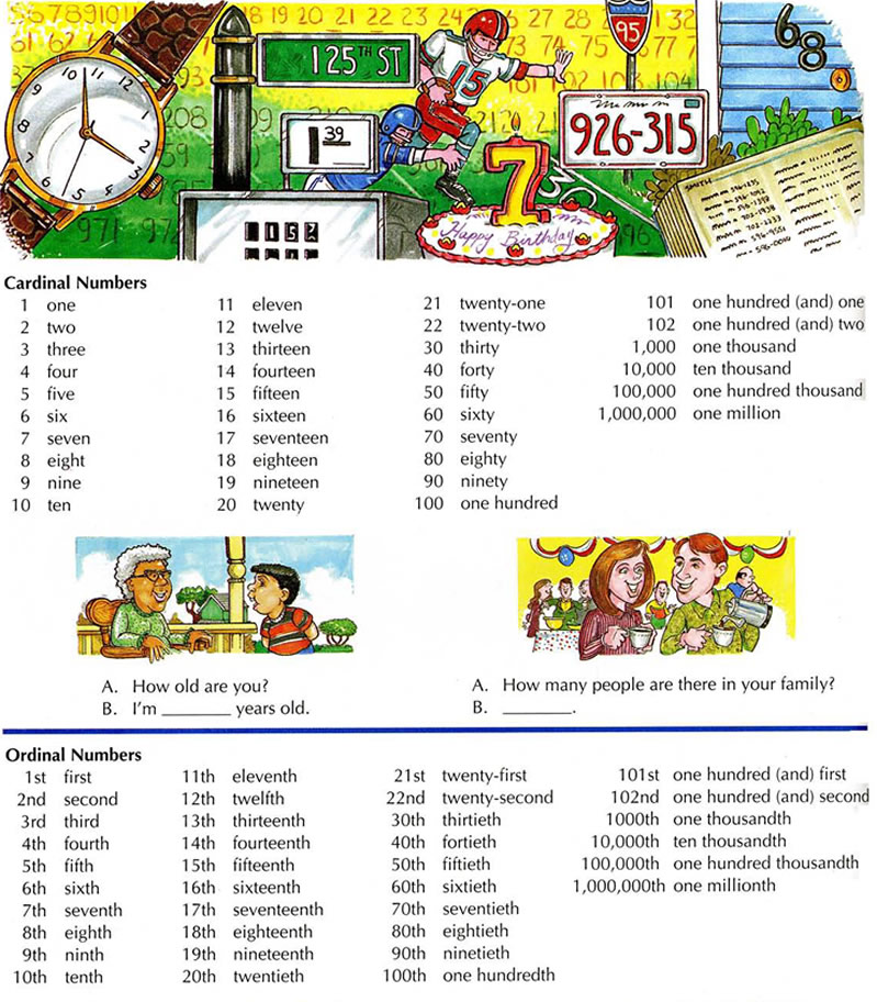 English numbers counting chart learning english basic for 1 to 100 table in english