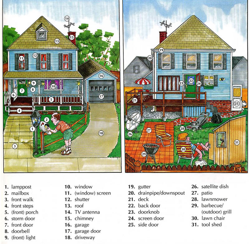 Learning vocabulary for outside the house / home using pictures