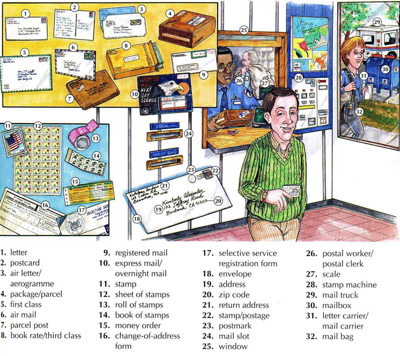 Post office vocabulary using pictures english lesson for Bureau in english