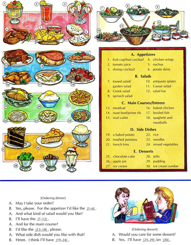 Restaurant vocabulary and ordering food at a restaurant English lesson