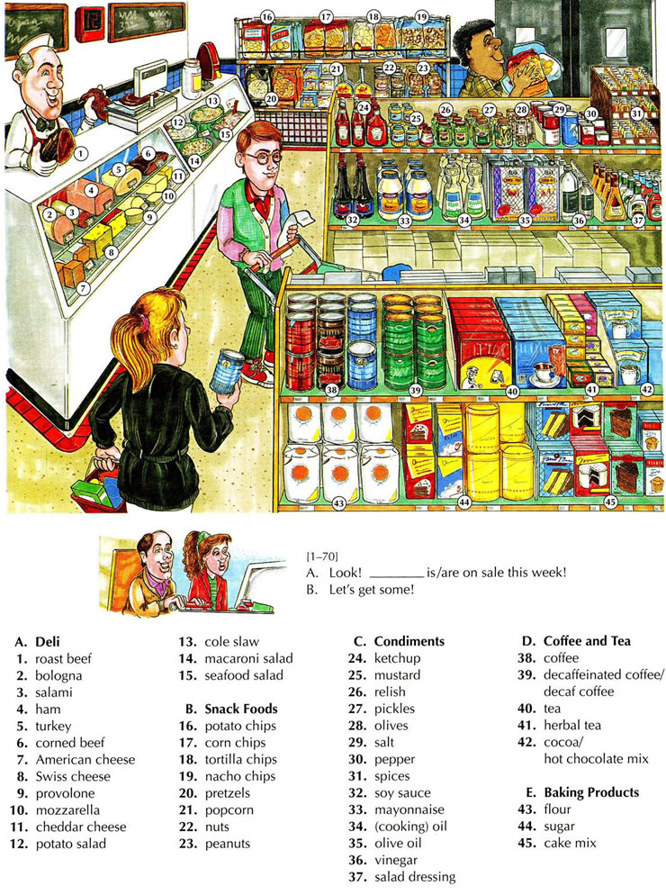 Supermarket vocabulary for deli, snack foods, coffe tea