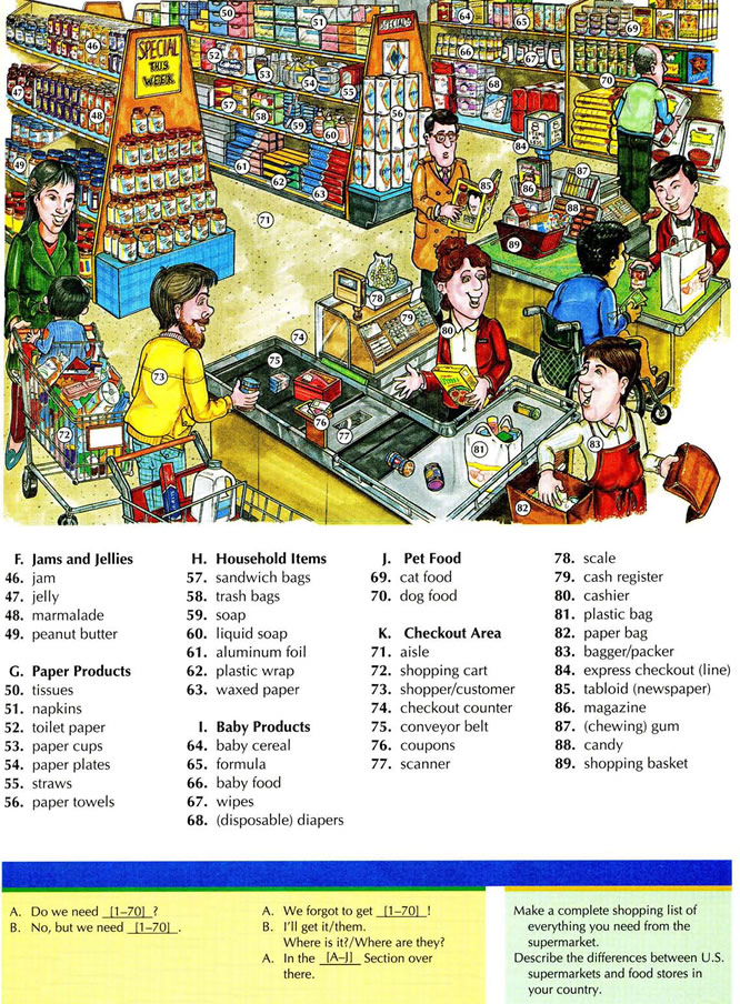 Supermarket Vocabulary With Pictures English Lesson