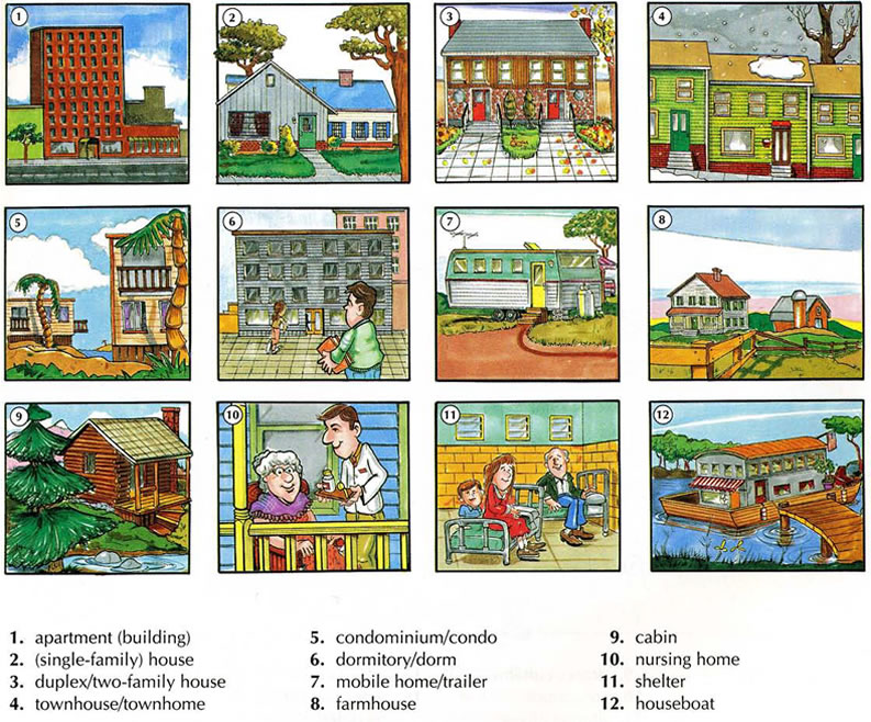 Types of houses english lesson for Different types of houses in usa