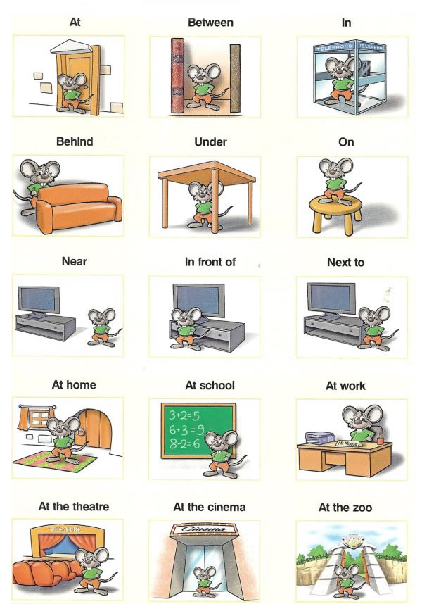Prepositions Of Place English Grammar