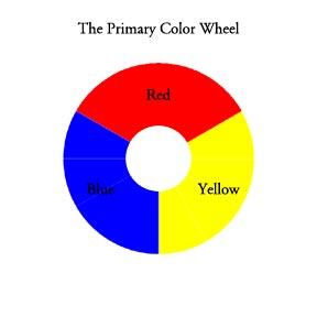 what are primary colours - Primary Color Pictures